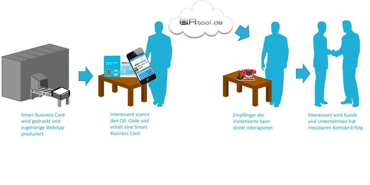 kontakte qr code scanner